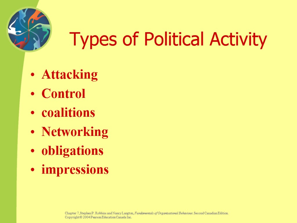 Types of Political Activity Attacking Control coalitions Networking obligations impressions