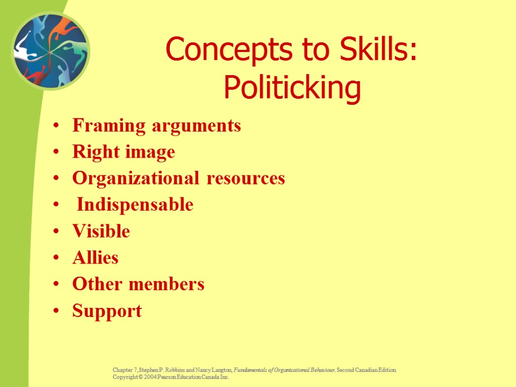Concepts to Skills: Politicking Framing arguments Right image Organizational resources Indispensable Visible Allies Other