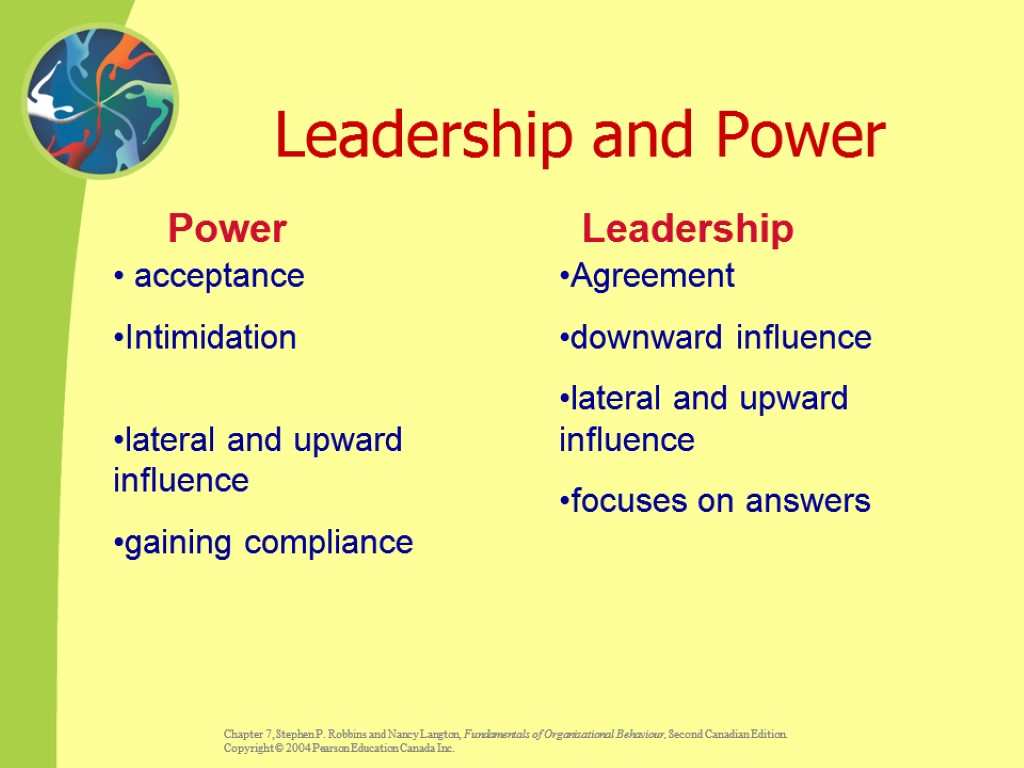 Leadership Agreement downward influence lateral and upward influence focuses on answers Power acceptance Intimidation