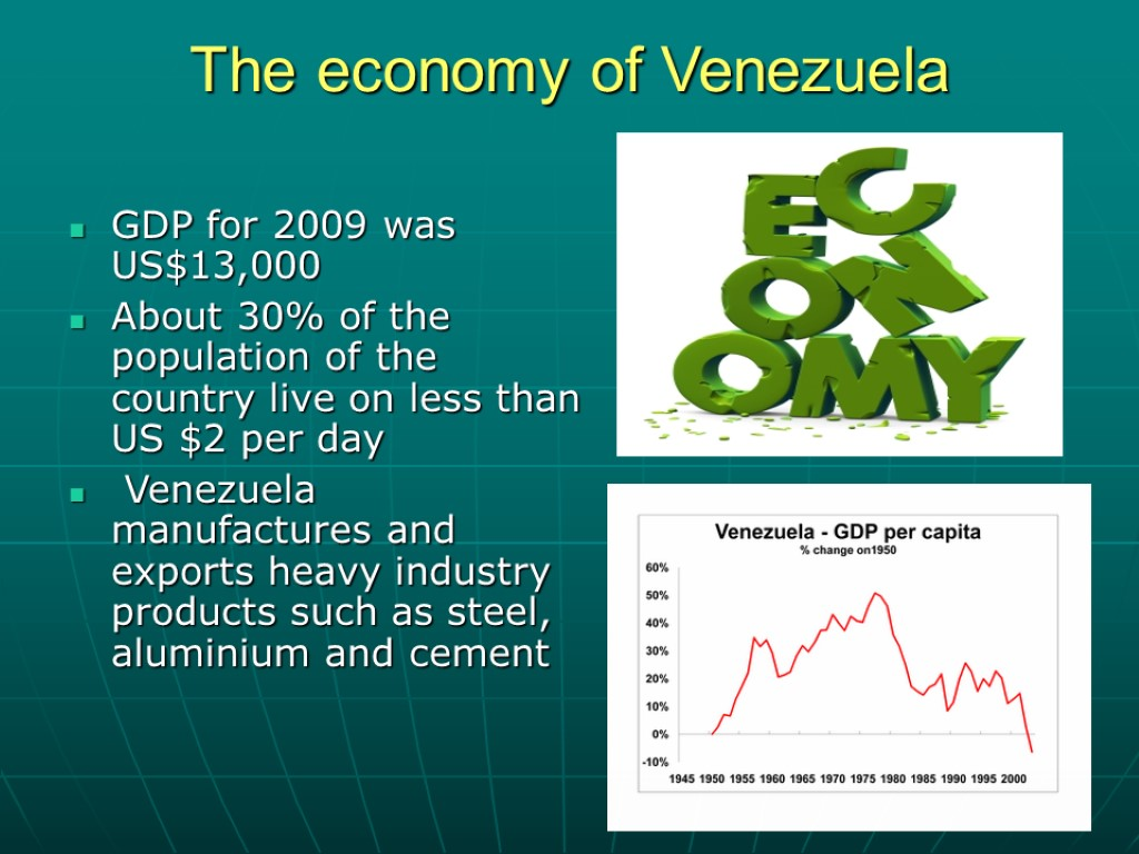 The economy of Venezuela GDP for 2009 was US$13,000 About 30% of the population