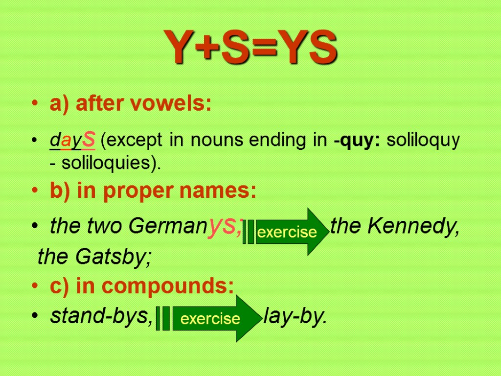 >Y+S=YS a) after vowels: days (except in nouns ending in -quy: soliloquy - soliloquies).