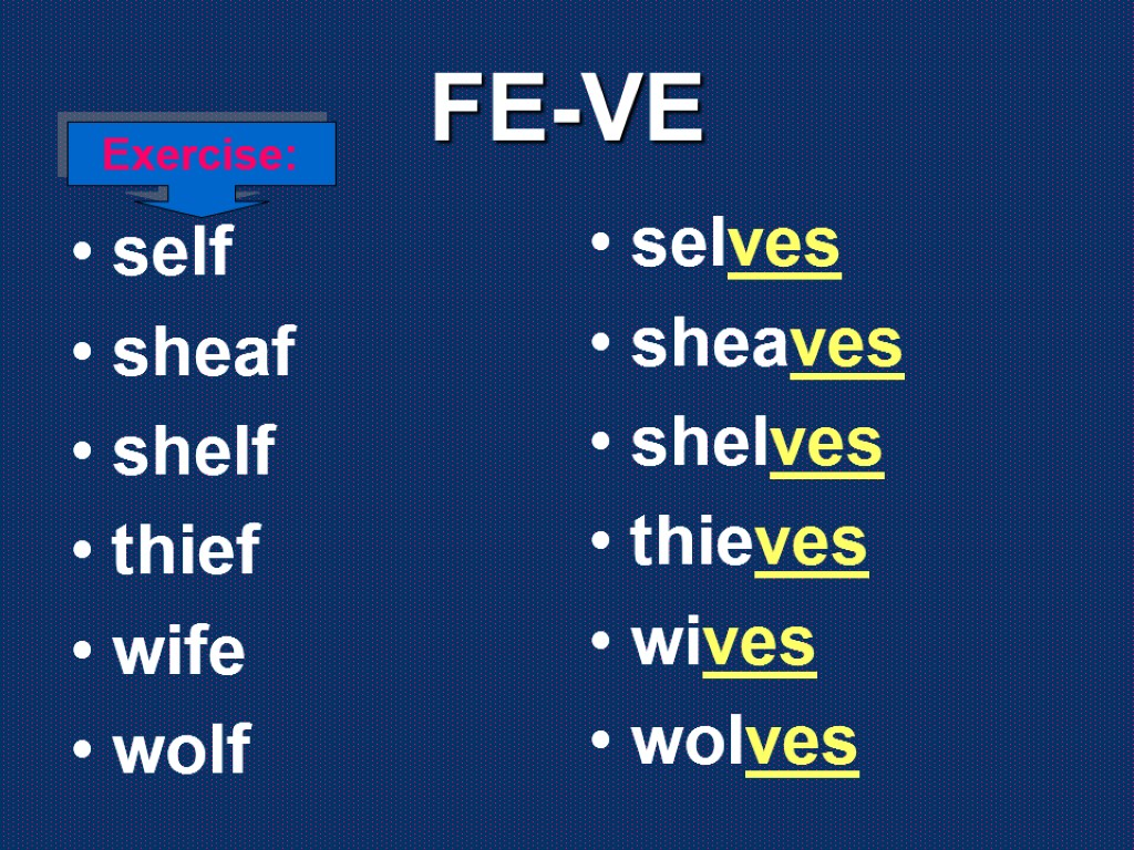 FE-VE self sheaf shelf thief wife wolf selves sheaves shelves thieves wives wolves Exercise: