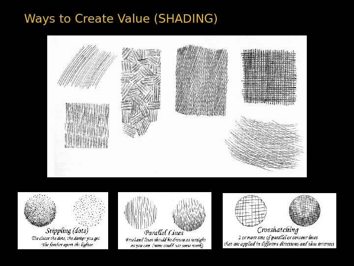 Ways to Create Value (SHADING)