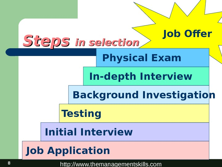 http: //www. themanagementskills. com 8 Steps in selection Job Application Initial Interview Testing Background Investigation In-depth