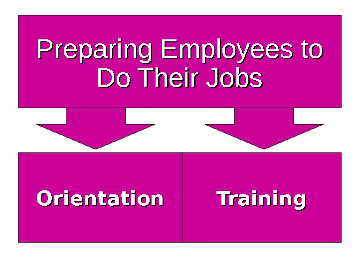 Preparing Employees to Do Their Jobs Orientation Training