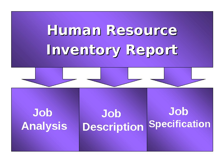 Human Resource Inventory Report Job Description. Job Analysis Job  Specification