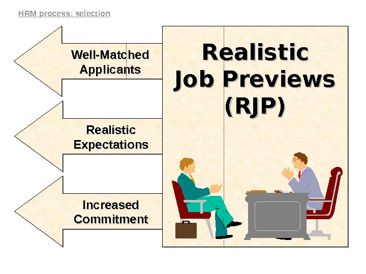 Well-Matched. Well-Matched Applicants Realistic Expectations Increased Commitment Realistic Job Previews (RJP)(RJP)HRM process: selection