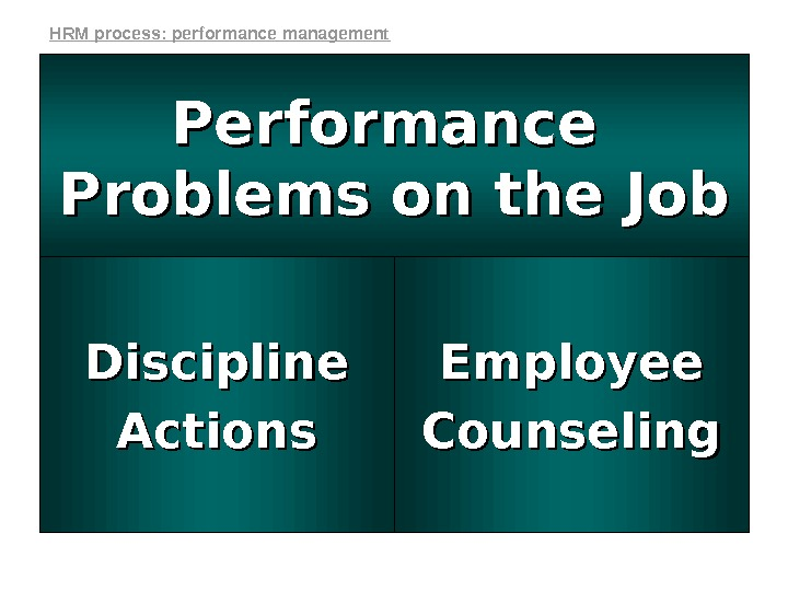 Employee Counseling. Discipline Actions Performance Problems on the Job. HRM process: performance management