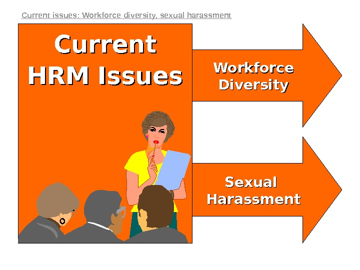 Workforce Diversity Sexual Harassment. Current HRM Issues. Current issues: Workforce diversity, sexual harassment