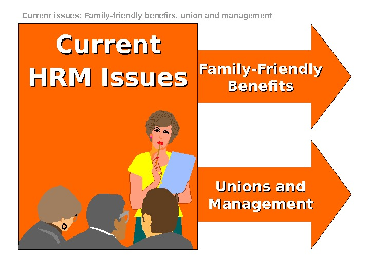 Family-Friendly Benefits Unions and Management. Current HRM Issues. Current issues: Family-friendly benefits, union and management