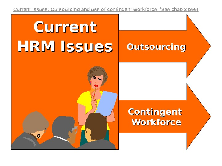 Outsourcing Contingent Workforce. Current HRM Issues. Current issues: Outsourcing and use of contingent workforce (See chap