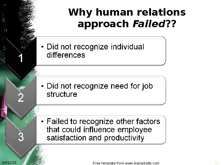 Why human relations approach Failed ? ? 04/01/16 Free template from www. brainybetty. com 57
