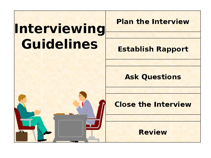 Interviewing Guidelines Plan the Interview Establish Rapport Ask Questions Close the Interview Review