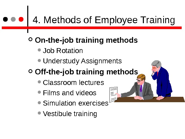 4. Methods of Employee Training On-the-job training methods Job Rotation Understudy Assignments Off-the-job training methods
