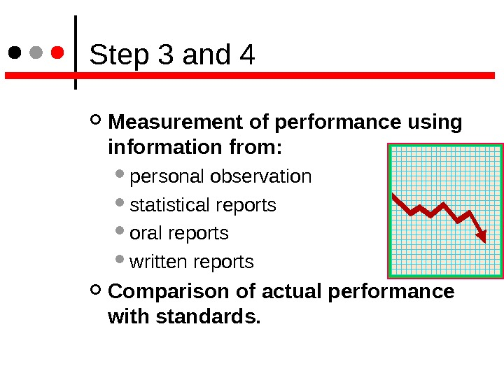 Step 3 and 4 Measurement of performance using information from:  personal observation  statistical