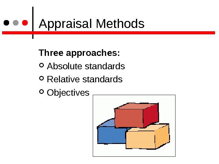 Appraisal Methods Three approaches:  Absolute standards Relative standards Objectives
