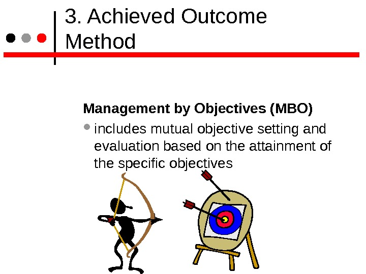 3. Achieved Outcome Method Management by Objectives (MBO) includes mutual objective setting and evaluation based