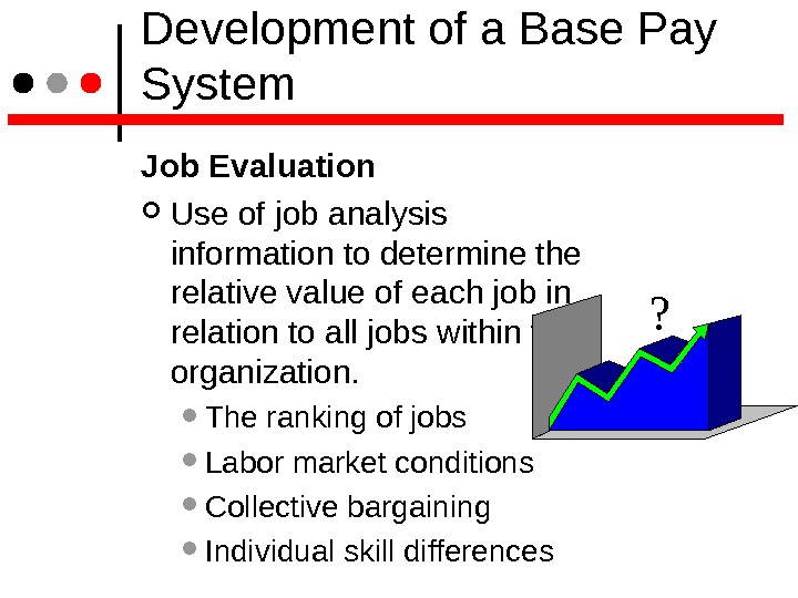 Development of a Base Pay System Job Evaluation  Use of job analysis information to