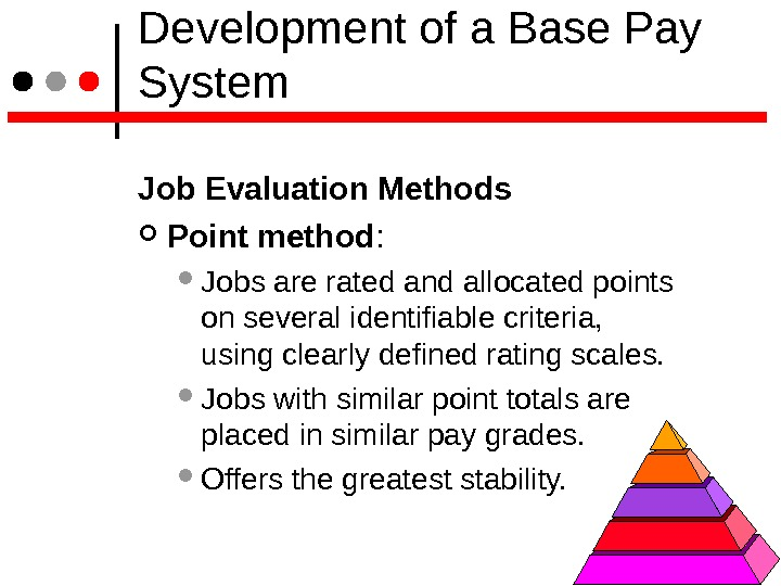 Development of a Base Pay System Job Evaluation Methods Point method : Jobs are rated