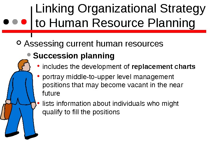 Linking Organizational Strategy to Human Resource Planning Assessing current human resources  Succession planning