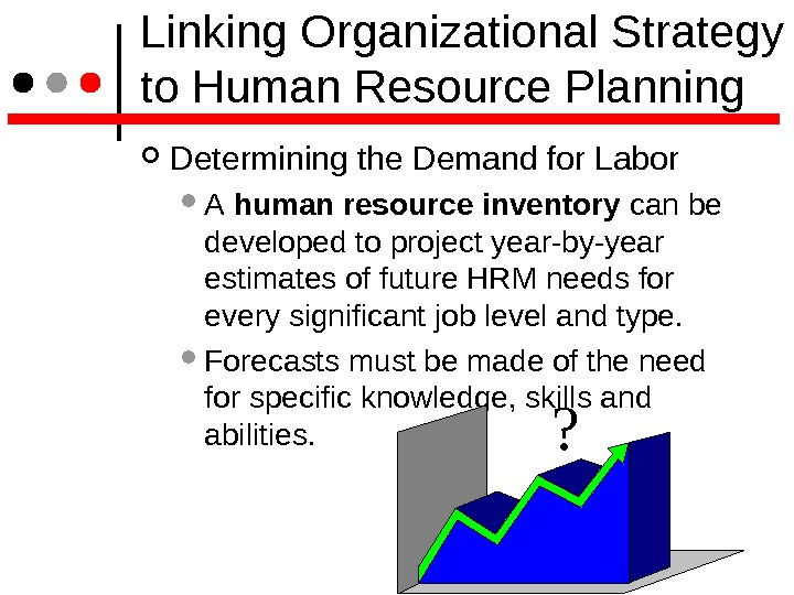 Linking Organizational Strategy to Human Resource Planning Determining the Demand for Labor  A human