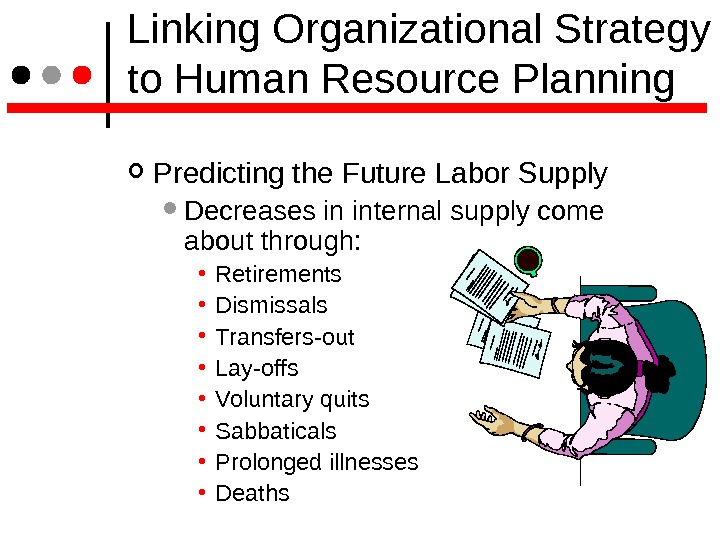 Linking Organizational Strategy to Human Resource Planning Predicting the Future Labor Supply  Decreases in