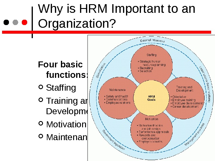 Why is HRM Important to an Organization? Four basic functions:  Staffing Training and Development