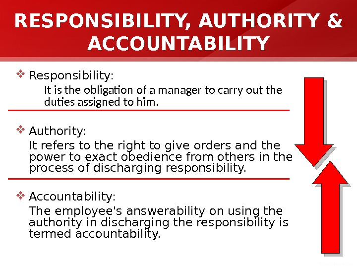 RESPONSIBILITY, AUTHORITY & ACCOUNTABILITY Responsibility: It is the obligation of a manager to carry out the