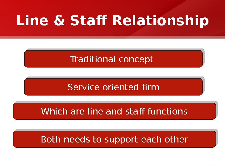 Line & Staff Relationship Traditional concept Service oriented firm Which are line and staff functions Both