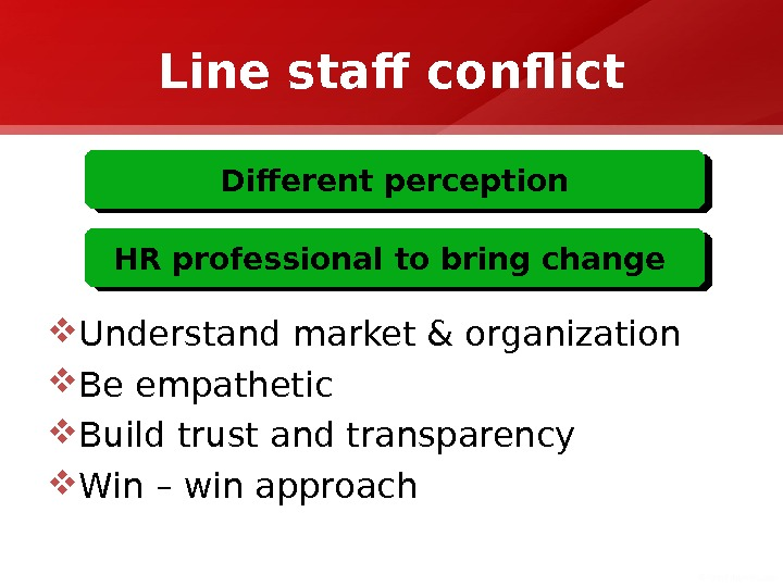 Line staff conflict Different perception HR professional to bring change  Understand market & organization Be