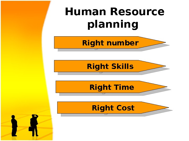 Human Resource planning Right number Right Skills Right Time Right Cost 09 09