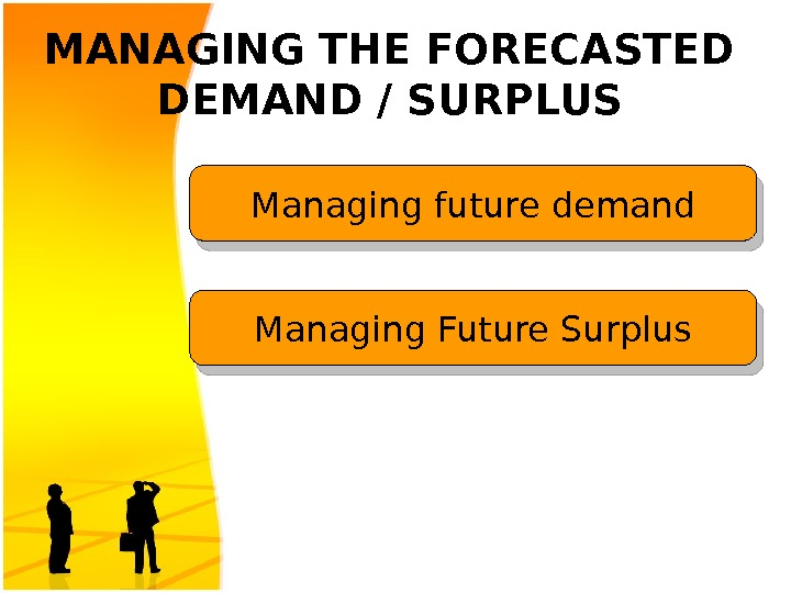 MANAGING THE FORECASTED DEMAND / SURPLUS Managing future demand Managing Future Surplus 14 1405