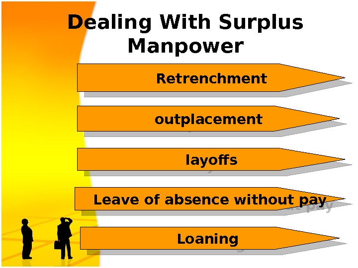 Dealing With Surplus Manpower Retrenchment outplacement layoffs Leave of absence without pay Loaning 09 0 B