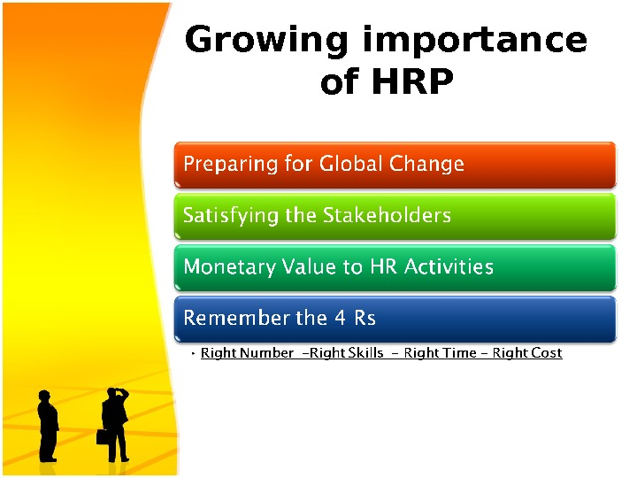 Growing importance of HRP