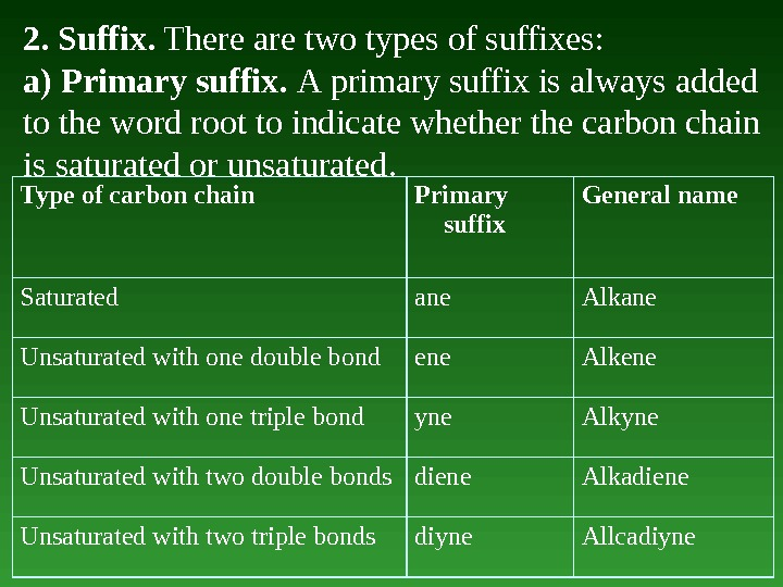 2. Suffix.  There are two types of suffixes: a) Primary suffix.  А primary suffix