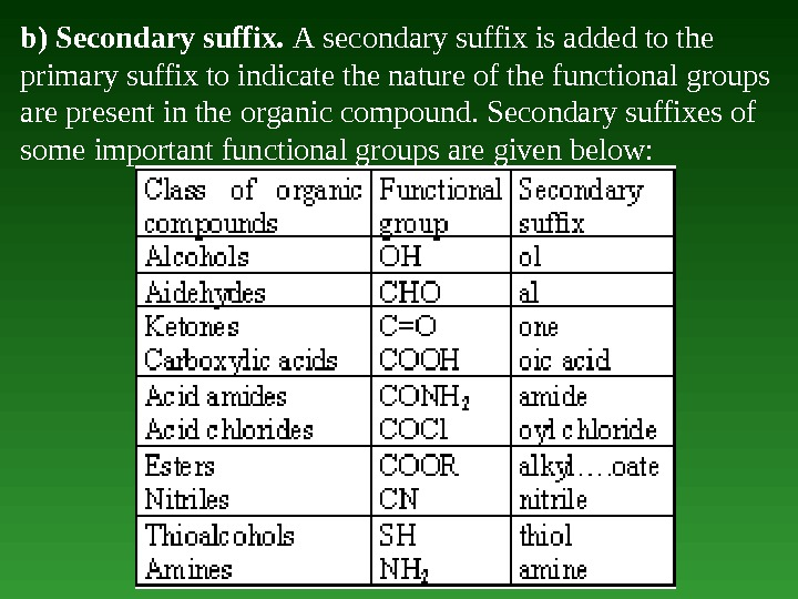 b) Secondary suffix.  А secondary suffix is added to the primary suffix to indicate the