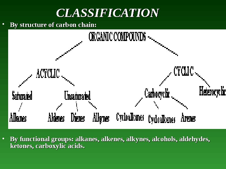 CLASSIFICATION • By structure of carbon chain:  • By functional groups: alkanes, alkenes, alkynes, alcohols,