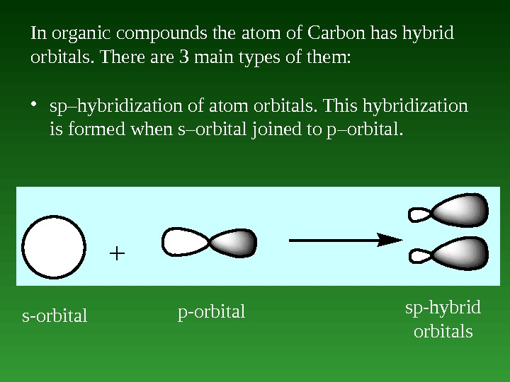 In organic compounds the atom of Carbon has hybrid orbitals. There are 3 main types of