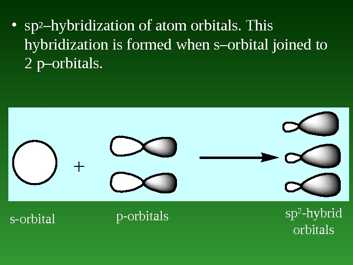 • sp 2 –hybridization of atom orbitals. This hybridization is formed when s–orbital joined to