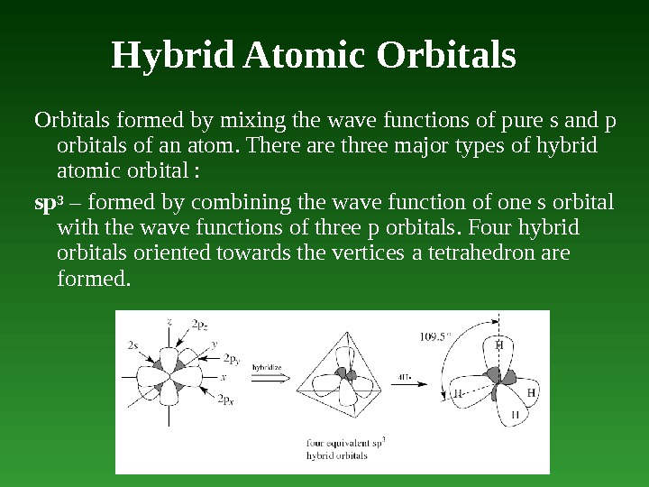 Hybrid Atomic Orbitals formed by mixing the wave functions of pure s and p orbitals of