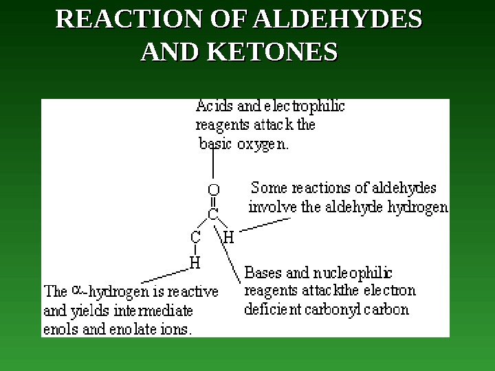 REACTION OF ALDEHYDES  AND KETONES