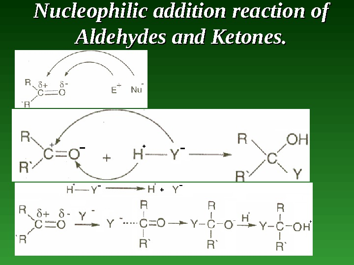 Nucleophilic addition reaction of Aldehydes and Ketones.