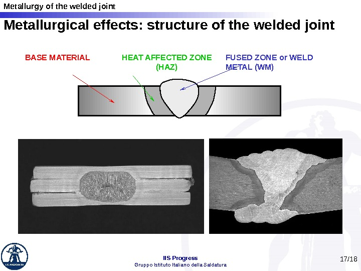 Metallurgy of the welded joint IIS Progress Gruppo Istituto Italiano della Saldatura 17 /18 Metallurgical effects: