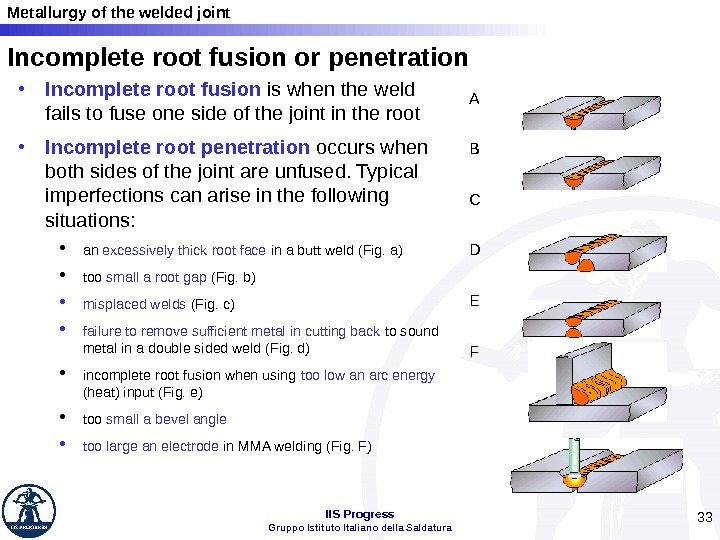 Metallurgy of the welded joint IIS Progress Gruppo Istituto Italiano della Saldatura 33 Incomplete root fusion