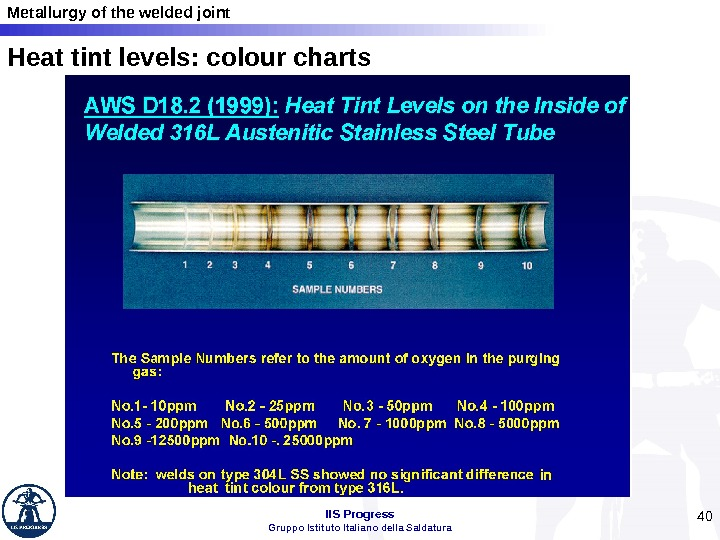 Metallurgy of the welded joint IIS Progress Gruppo Istituto Italiano della Saldatura 40 Heat tint levels: