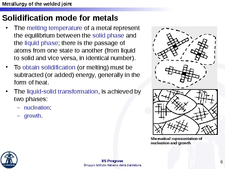 Metallurgy of the welded joint IIS Progress Gruppo Istituto Italiano della Saldatura 6 Solidification mode for