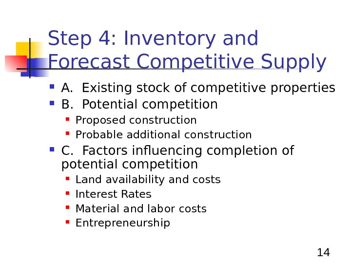 14 Step 4: Inventory and Forecast Competitive Supply A.  Existing stock of competitive properties B.