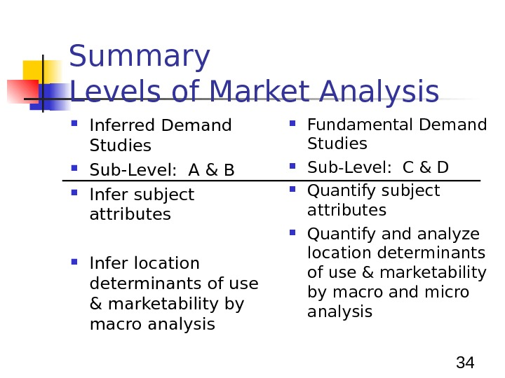 34 Summary Levels of Market Analysis Inferred Demand Studies Sub-Level:  A & B Infer subject