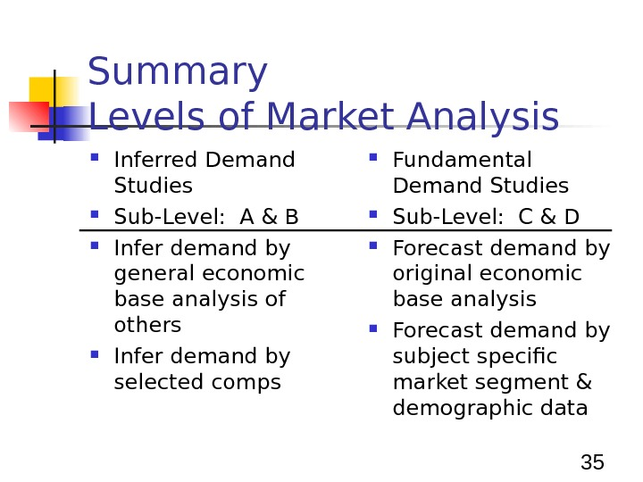 35 Summary Levels of Market Analysis Inferred Demand Studies Sub-Level:  A & B Infer demand