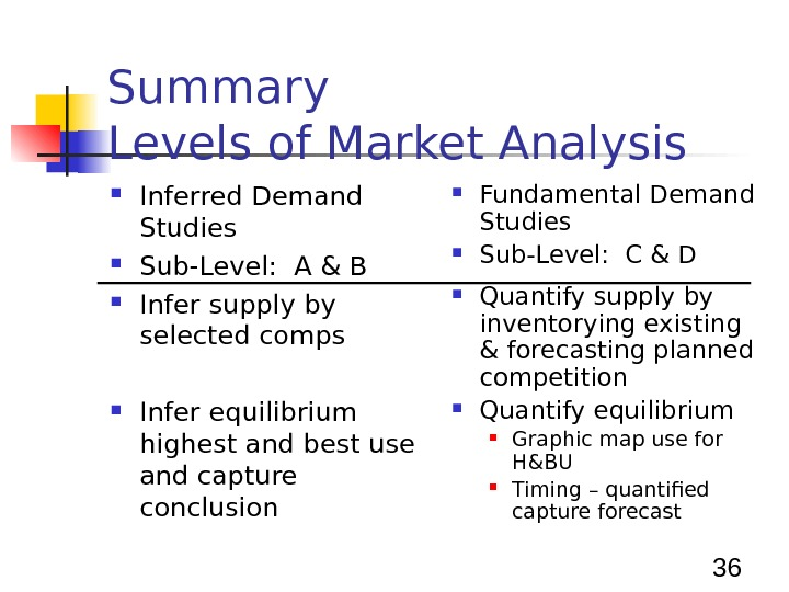 36 Summary Levels of Market Analysis Inferred Demand Studies Sub-Level:  A & B Infer supply
